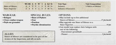 40K: Sisters & Custodes Rules Live - Bell of Lost Souls