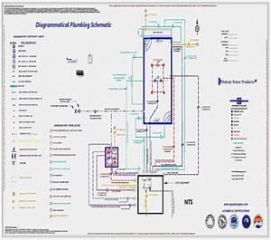 Pool Plumbing Diagram In 2020