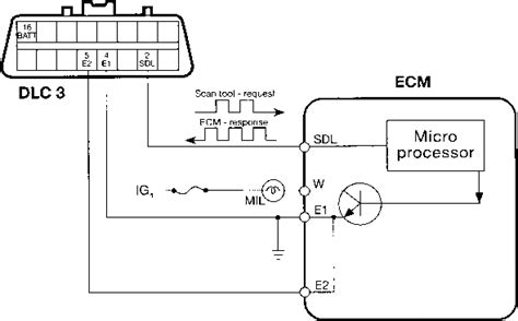 the obdii diagnostic circuit toyota engine systems