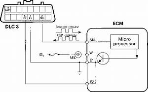 The Obdii Diagnostic Circuit