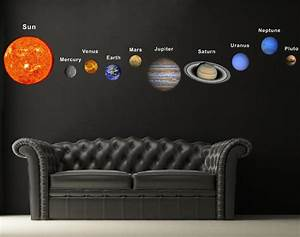 amazoncom pop decors fabric wall sticker solar planets With nice wall decals solar system