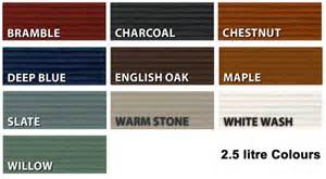 Cuprinol Decking Paint by Ronseal Deck Rescue Paint All Colours The Decking Paint
