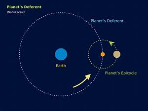 Astronomy Concept Diagrams  U2014 Simulating The Universe