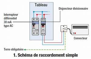 Radiateur Electrique Sur Circuit Prise : r partir les circuits lectriques des radiateurs ~ Carolinahurricanesstore.com Idées de Décoration