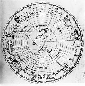 File Diagram  Astrological Man Set In Planetary Spheres