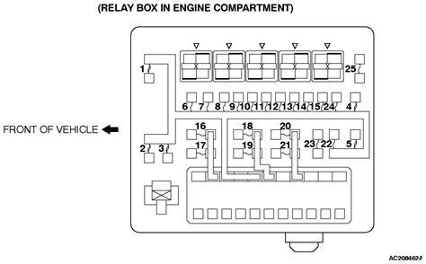 repair guides centralized junction  centralized junction autozonecom