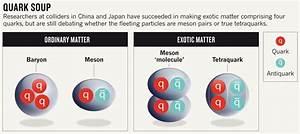 Pin By Nature News U0026comment On Physics  U0026 Mathematics