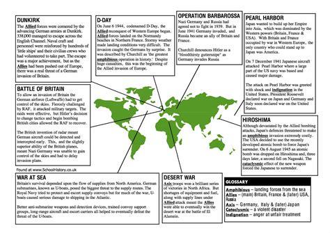 world war 2 ww2 worksheets ks3 ks4 lesson plans