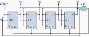 Explain Asynchronous Decade Counter  Computer Engineering