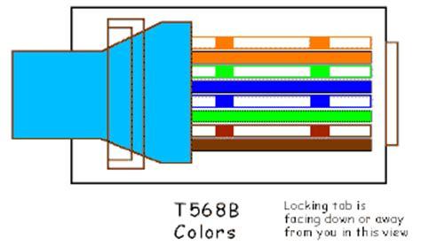 T568b Wiring Pattern by Wiring Diagram Ref Ethernet T568b Crossover