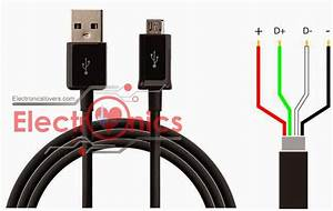 Micro-usb Data Cable Pin Out Diagram   Others Usb Standards