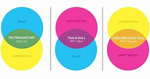 The Venn Diagram Guide To Chicago U2019s Hot New Concert Halls