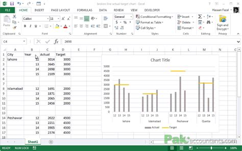 excel actual  target multi type charts  subcategory axis  broken  graph