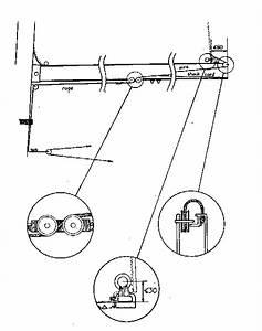Okdia Technical Manual 3 Outhaul Control