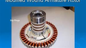 Counter Rotating Generator Presentation Utube V2