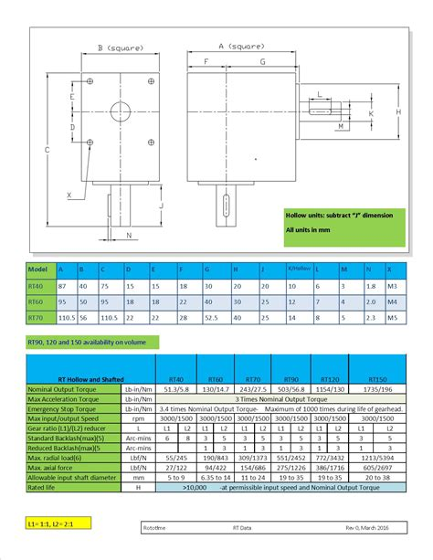 stainless steel gearbox rototime servo gearbox stainless gearbox bevel gearjack  shaft