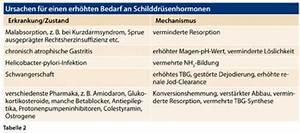 Wert Einer Reihe Berechnen : schilddr senhormontherapie vorsicht fallstricke ~ Themetempest.com Abrechnung
