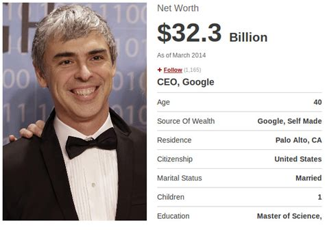Larry Page Curriculum Vitae by Resume Editor Essaycollection Web Fc2