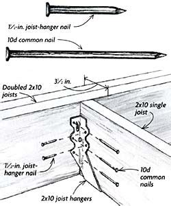 pin deck joist beam span chart image search results on
