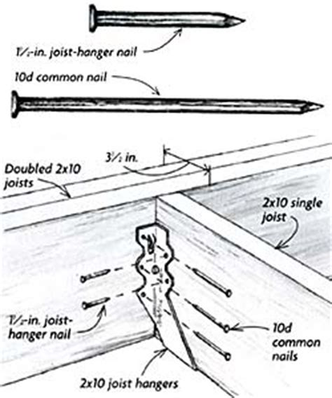 Deck Joist Hangers Nails by 2x10 Floor Joist Blocking Pictures How To Copy Pictures