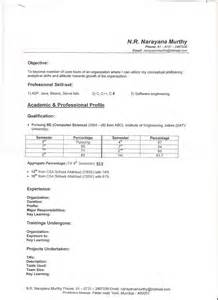 proforma for creating cv for cus part one