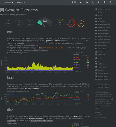 github netdatanetdata real time performance monitoring