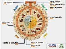 El calendario Hebreo unciondeloalto jimdo page!