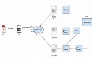 Wiring Diagram Database  Complete The Diagram Below Using