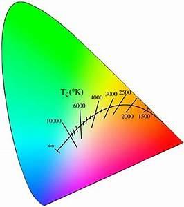 Kelvin Licht Tabelle : infothek kfz leuchtmittel farbtemperatur ~ Orissabook.com Haus und Dekorationen
