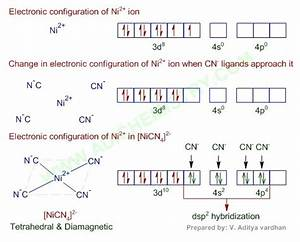 Mo Diagram For Nicn4 2