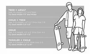 Skateboard Deck Buying Guide