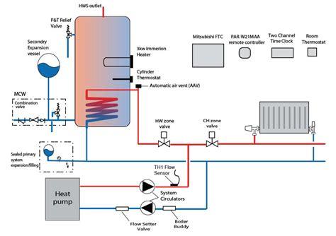 air source heat wiring diagrams guardian heat