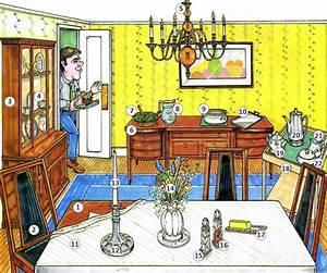 Abendessen Auf Englisch : wie sie ihr zuhause auf englisch beschreiben ~ Somuchworld.com Haus und Dekorationen