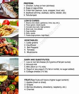 Printable Glycemic Load Food List  Glycaemic Index Tables