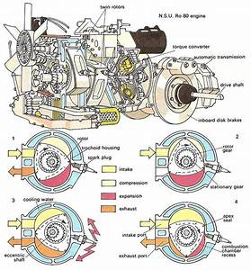 Rotary Engine Diagram