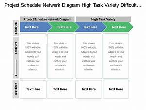 Project Schedule Network Diagram High Task Variety