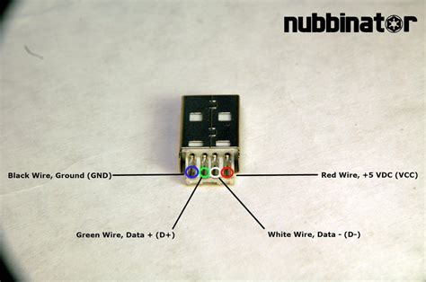 Usb Cable Wiring Color Code