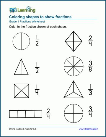 fractions of shapes worksheets k5 learning