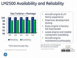 Ge Adgt Products
