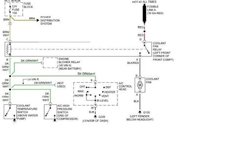 Circuit Wiring Diagram Pontiac Fiero