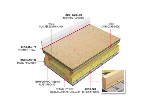 resilient vinyl plank flooring hd1013 hush system 2003 plus