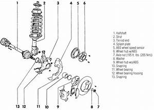 f150 4x4 front end diagram f150 free engine image for With rear wheel drive drivetrain diagram on 2005 pt cruiser wiring diagram