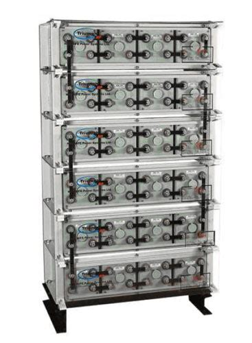 Products Triumph Hbl Industrial Energy Storage