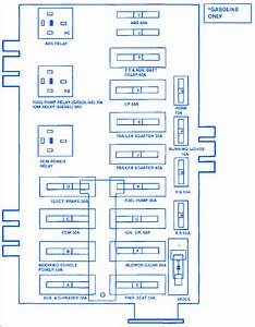 Ford E150 1996 Underhood Fuse Box  Block Circuit Breaker Diagram