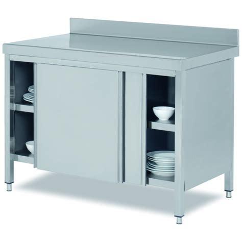 meuble de cuisine avec porte coulissante meuble cuisine vert pomme modele cuisine vert pomme deco