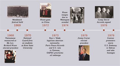 openstax  history ch political storms  home