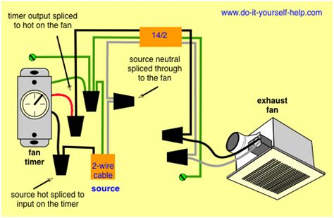 ceiling exhaust fan and timer electrical home electrical wiring light switch wiring