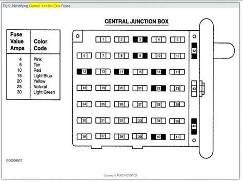 pontiac vibe fuse box location schematic  wiring