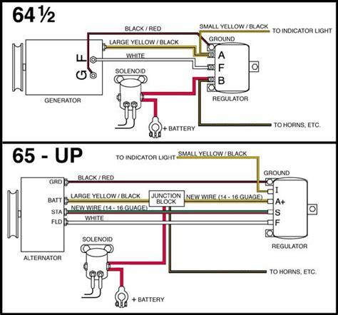 Help Wiring Ford Alternator The