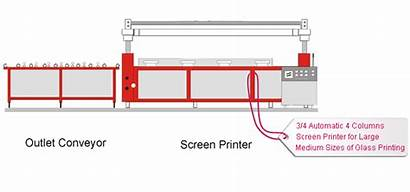 Screen Printing Glass Automatic Structure Features Conveyor